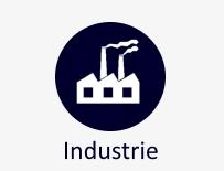 Industrie belijning